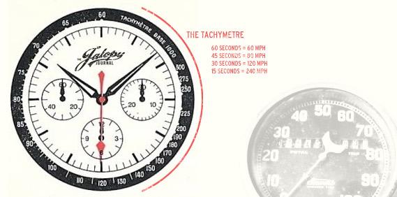 The Tachymetre