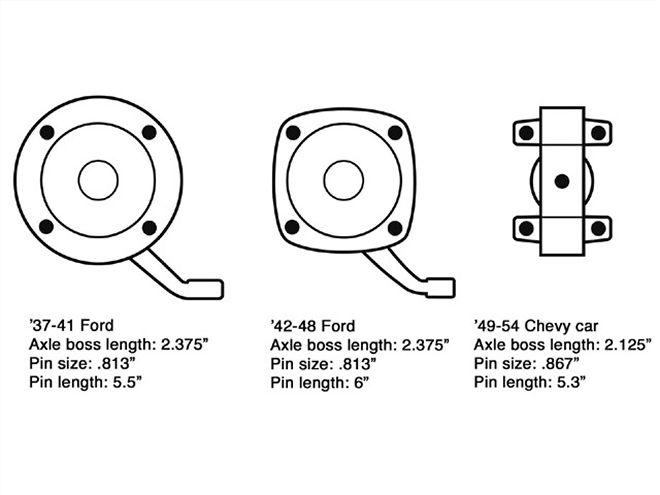 0904sr_02_z+ford_chevy_spindles+diagram.jpg