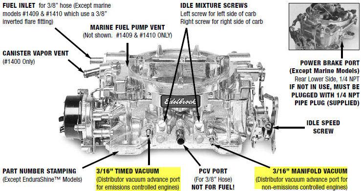 how to make a jet engine step by step pdf