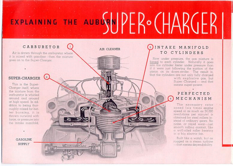 1935-Auburn-brochure-02.jpg
