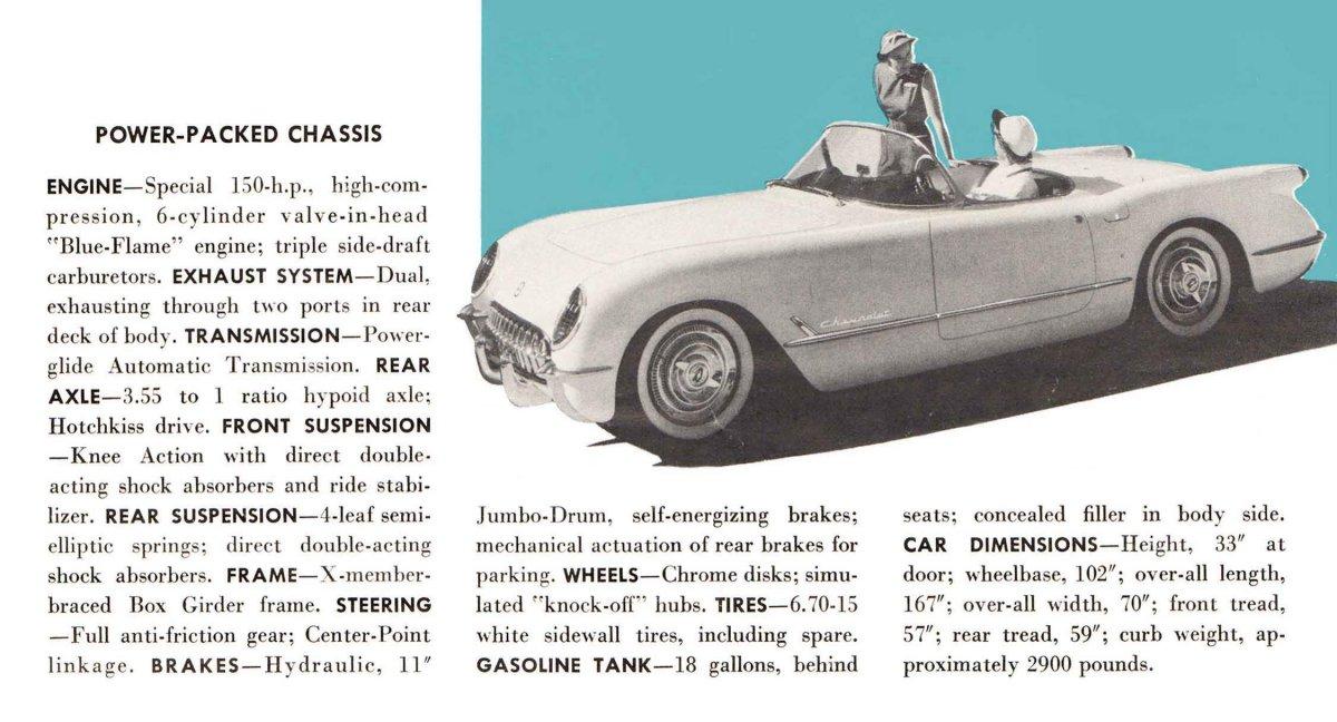 1953_Corvette_Foldout_Brochure_Rev_1-6_03.jpg