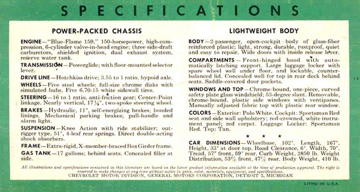 1954_Corvette_Green_Foldout_Brochure_1-6_02.jpg