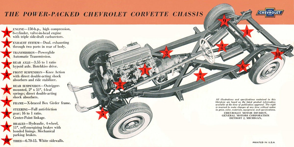 1954_Corvette_Prestige_Brochure_1-6_06.jpg