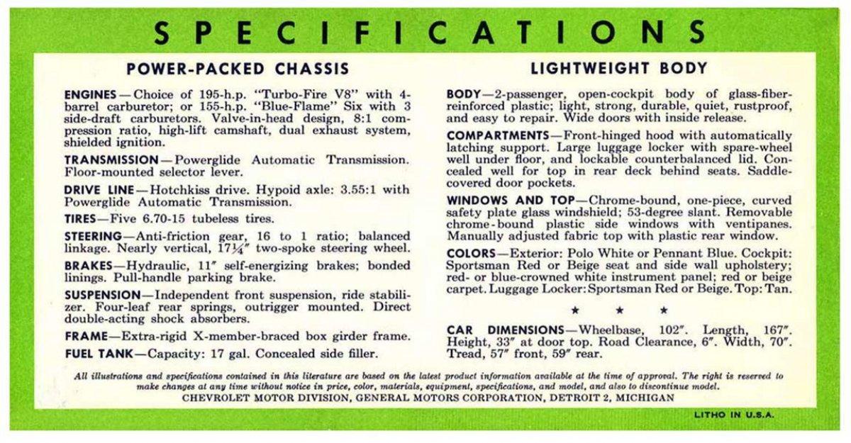 1955_Corvette_Foldout_Brochure_1-4_06.jpg