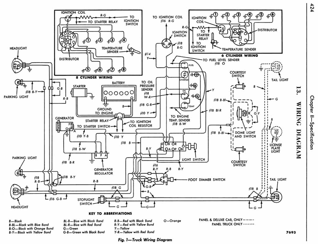 1953 ford pickup wiring diagram image wiring diagram simonand 1964 El Camino Wiring-Diagram at alyssarenee.co