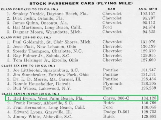 1957 Daytona Beach - Stock Passenger Cars - Flying Mile.jpg