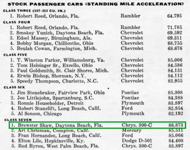1957 Daytona Beach - Stock Passenger Cars - Standing Mile Acceleration.jpg
