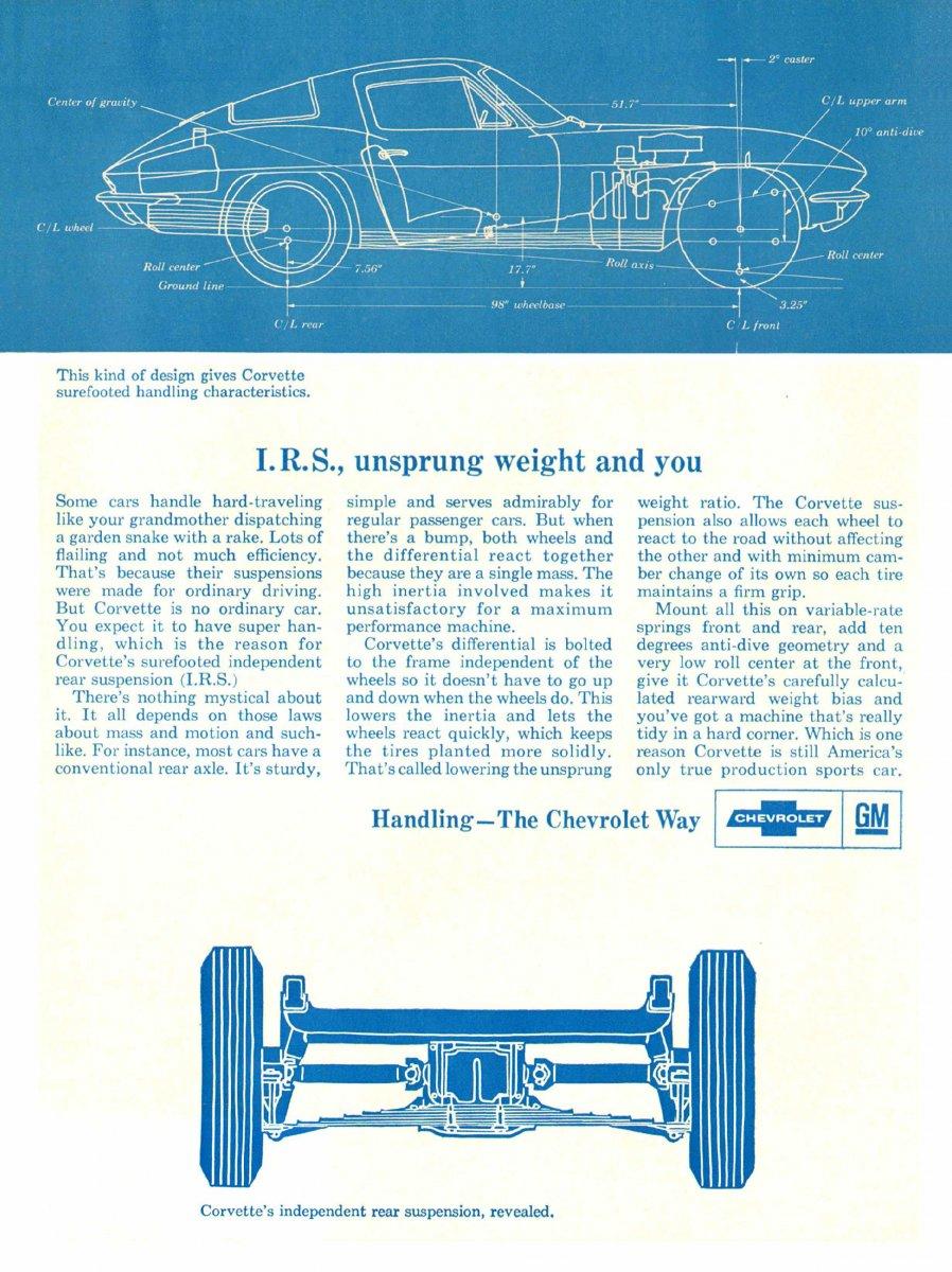1966_Corvette_Ad_6_01.jpg