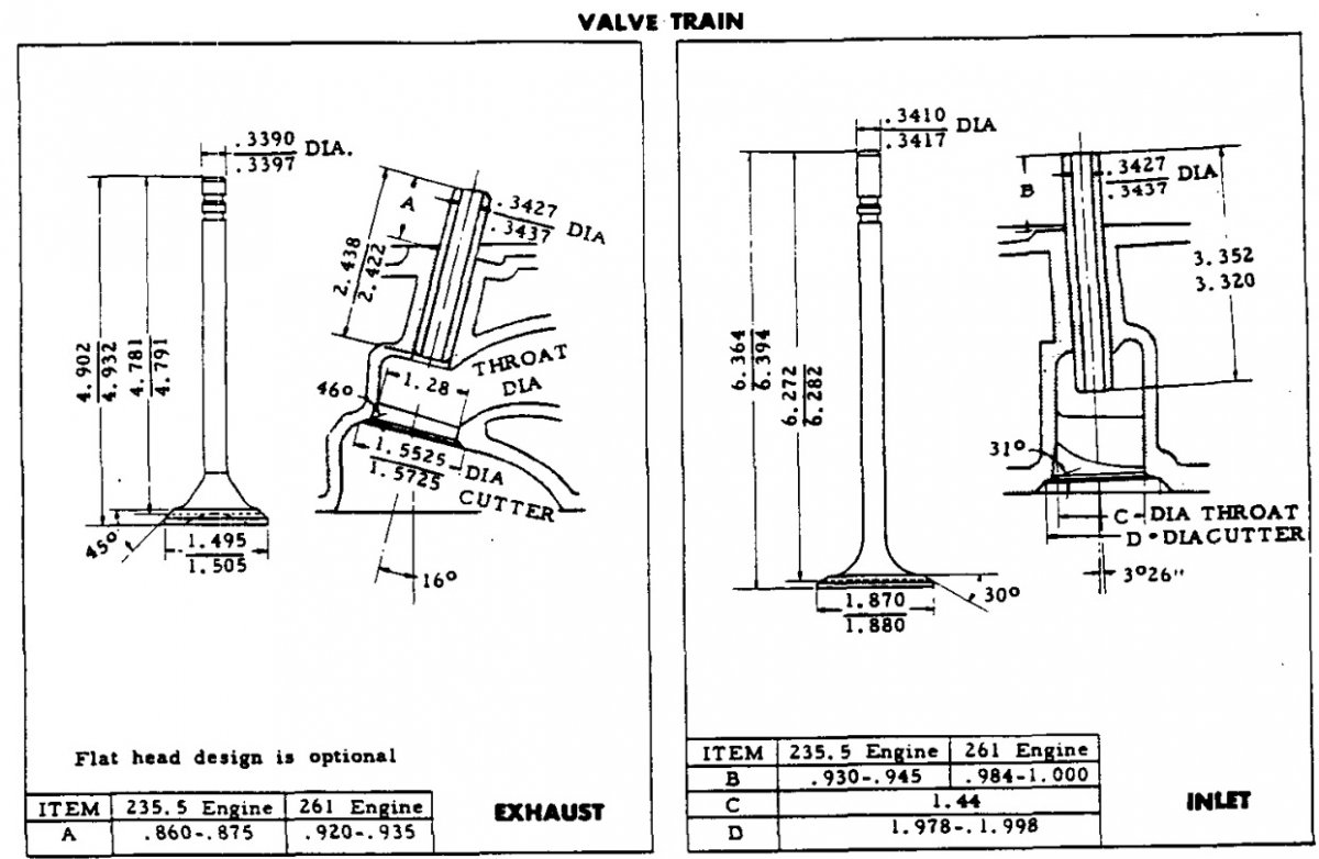 2003 chevy wiring diagram chevy 235 engine diagram | wiring library 235 chevy wiring diagram #4