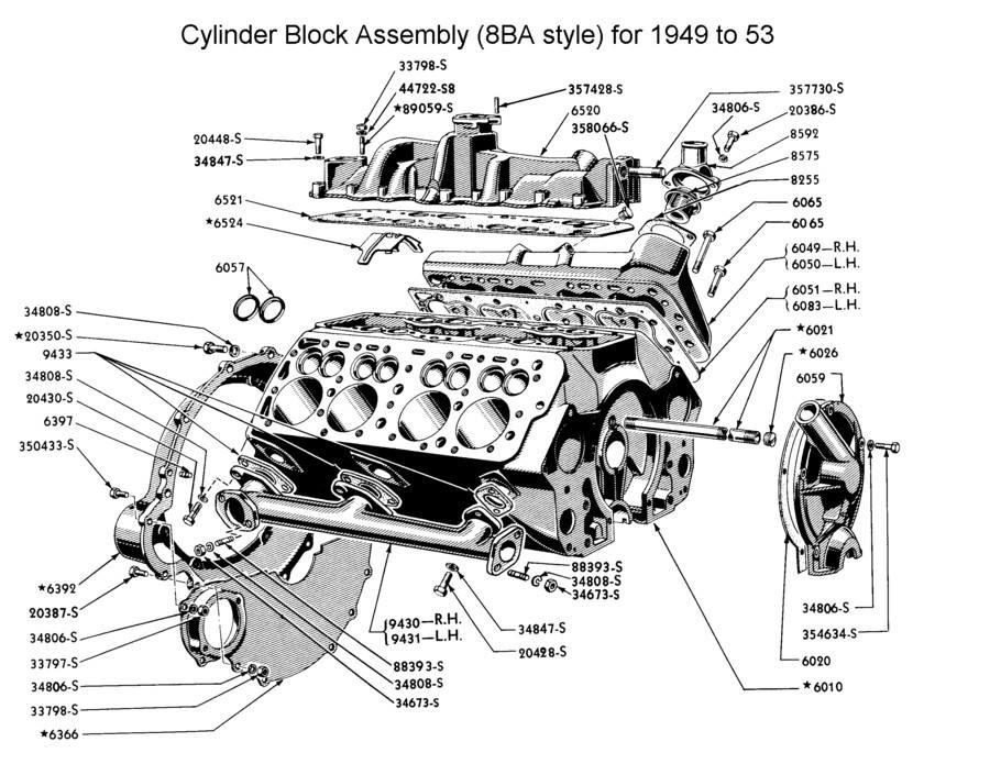 Cutaway V8 Engine Diagram - Wiring Diagram Data