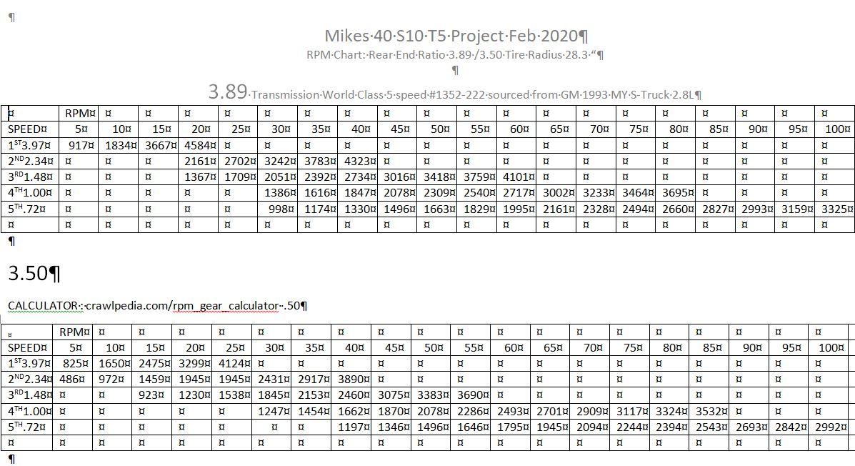 3.89 3.50 Chart JPG.JPG