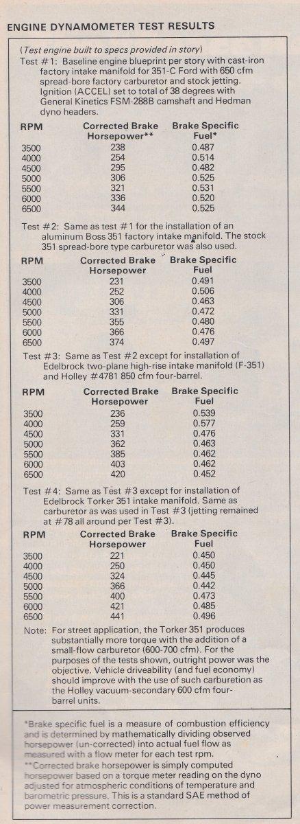 351C torker dyno test.jpg