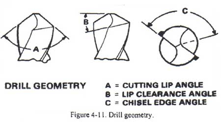 4-11_drill_bit_geometry.jpg