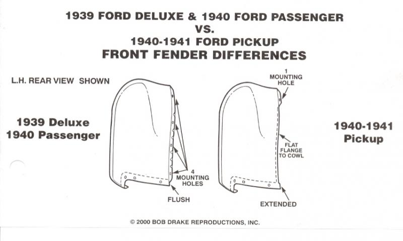 1940 Ford pick up to car front clip questions | The H.A.M.B.