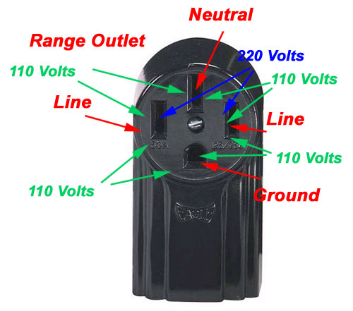 welding plug wiring diagram welding image wiring 220v welder plug wiring diagram jodebal com on welding plug wiring diagram