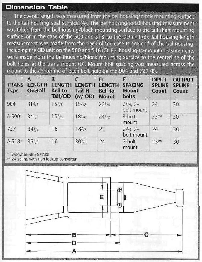 727 vs A-518 Dimensions.JPG