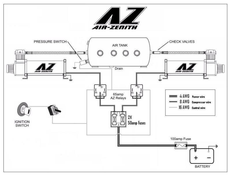 customs how do you install (wire) a preasure switch on a air bag air bag compressor wiring diagram at gsmx.co