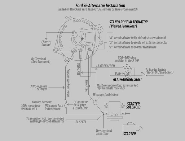 Technical - Ford 3G alternator wiring | The H.A.M.B.