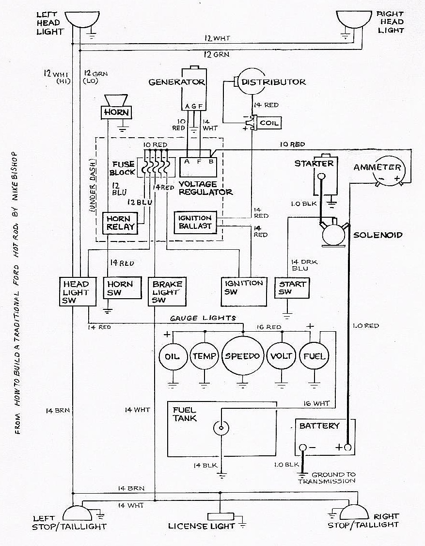 diagram of fuse box for 2005 crown vic car fuse box and wiring,Crown Vic Wiring Diagram