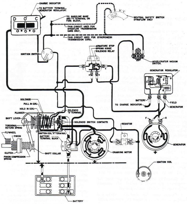 1952 buick foot starter button the h a m b,1941 Buick Wiring Diagram
