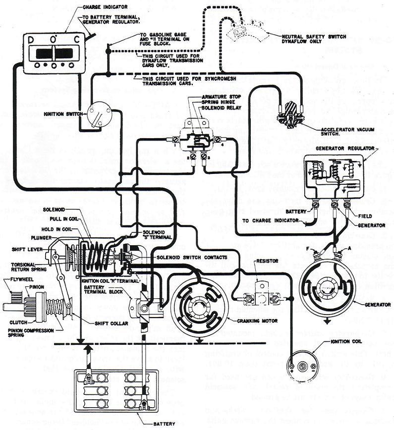 ☑ Mercury Start Wiring Diagram HD Quality ☑ general-diagram -shapes.altalangaleader.itDiagram Database