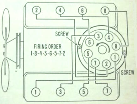 1955 Ford Customline Wiring Diagram furthermore lightningspeedshop additionally 1955 Oldsmobile 98 Holiday Wiring Diagram besides Watch additionally Misc 20Parts. on 1956 oldsmobile wiring diagram