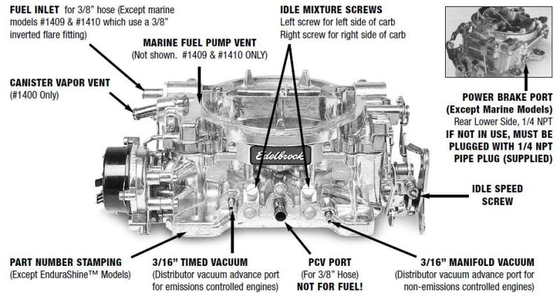 Rochester Carburetor Choke Diagram in addition Showthread together with Lawnmower Engine Diagrams Lawnmowers Snowblowers Inside Honda Lawn Mower Parts Diagram further Rochester Carburetor Diagram likewise Viewit. on edelbrock carb linkage