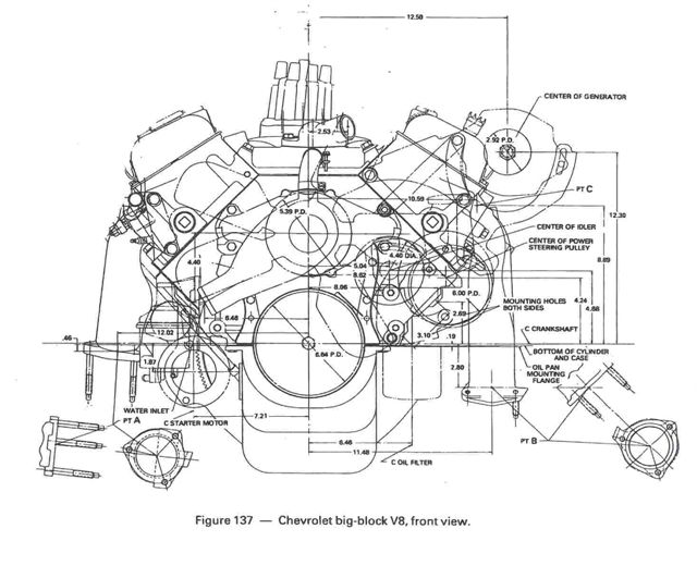 [SCHEMATICS_4PO]  Technical - Engine Dimension Drawings | The H.A.M.B. | Big Block Chevy Engine Diagram |  | The Jalopy Journal