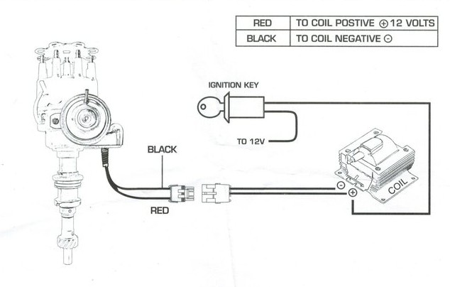 accel hei distributor wiring diagram wiring diagram gm hei coil in distributor cap wiring diagram