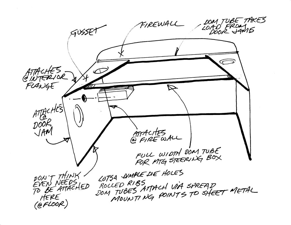 Cowl steer structure 2a.jpg