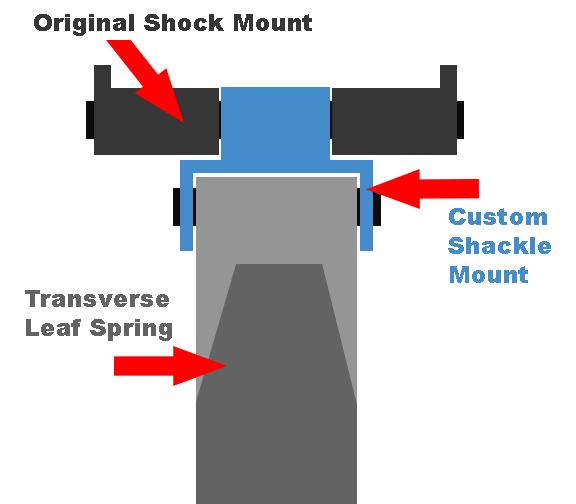 Custom Shackle.jpg