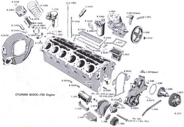 Cylinder-block-and-related-parts-GMC-702.jpg