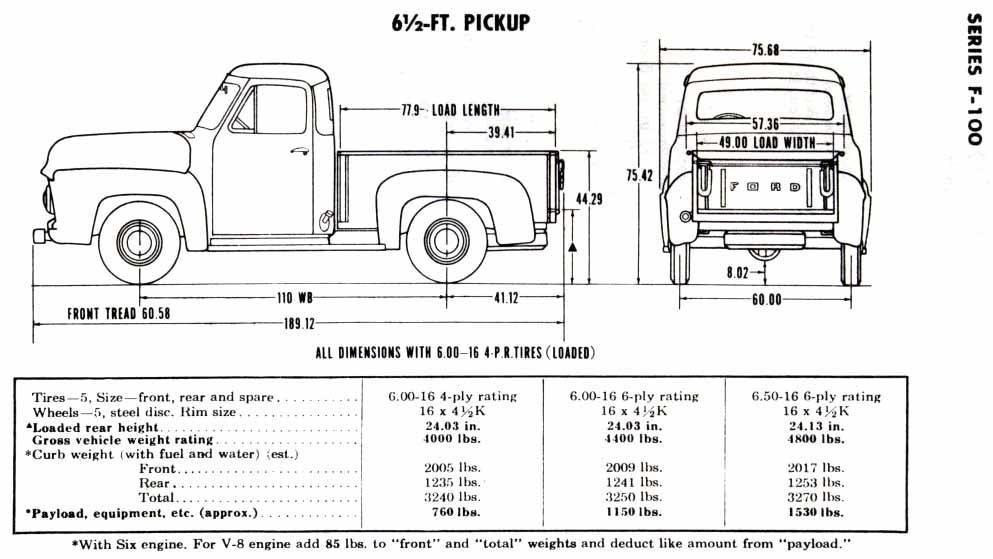 length of pickup truck site:pinterest.com - Pickup trucks, rucks and Google on Pinterest