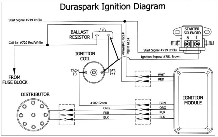 ford duraspark wiring diagram ford ignition system wiring diagram ignition module diagram at soozxer.org