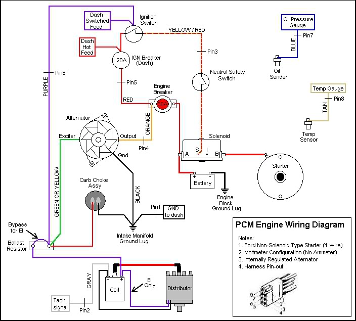 rod basic wiring diagram rod auto wiring diagram schematic rod basic wiring diagram rod home wiring diagrams on rod basic wiring diagram