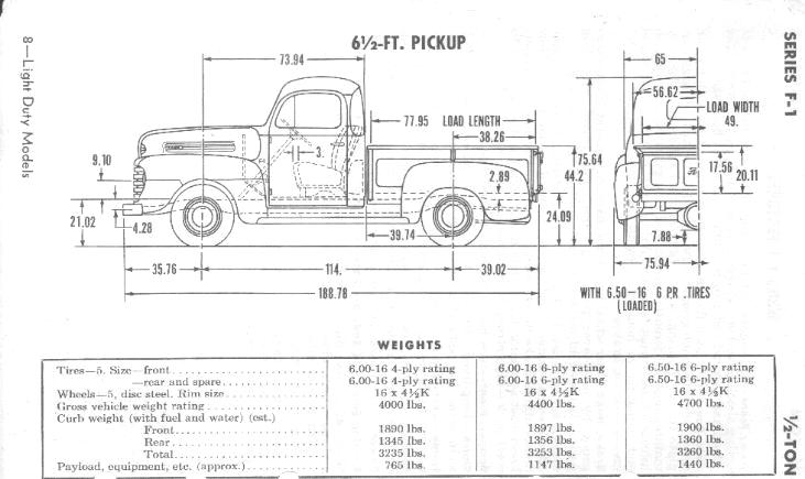 length of pickup truck site:pinterest.com - rucks, For the and Boxes on Pinterest