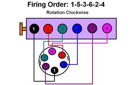 Falcon firing order.jpg