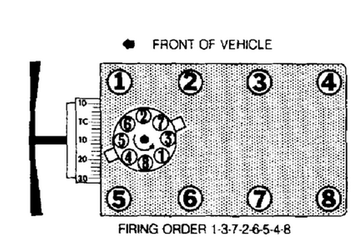 Hemi Engine Firing Order Diagram Wiring Library Dodge 3 7