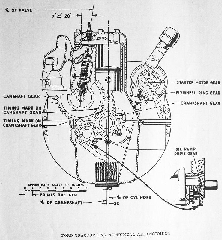 ford 9n engine diagram wiring third levelrh101717jacobwinterstein: ford 2n engine  diagram at gmaili net