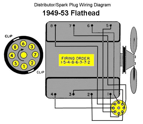 1963 cadillac spark plug wire diagram wiring schematics  cadillac spark plug wiring diagram #8
