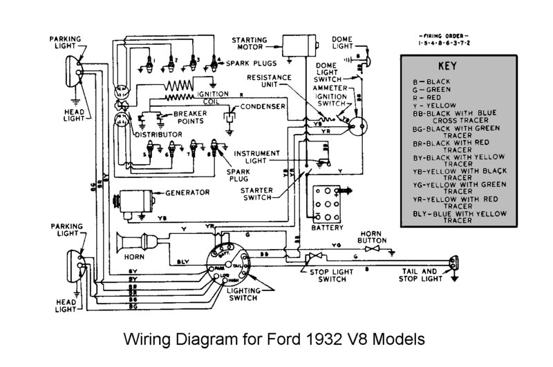 Technical - 1932 Ford Roadster wiring | The H.A.M.B.