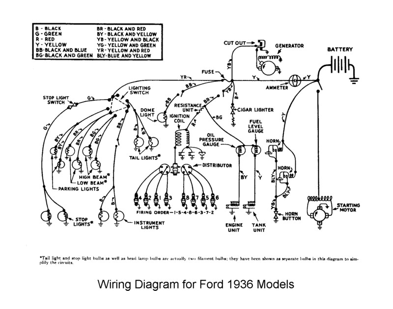 1935 buick wiring diagram