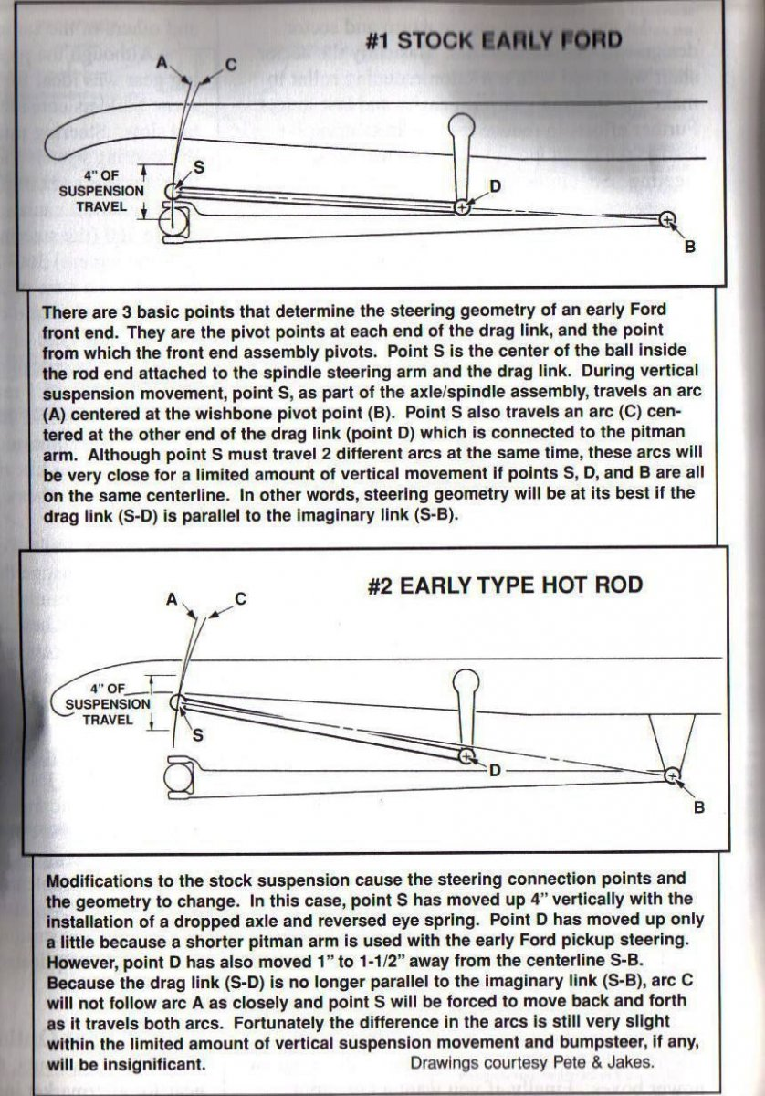 Ford Steering Geometry 1.jpg