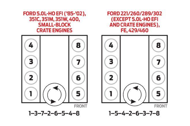 ford-v8-firing-order-ford-engine-firing-order-of-ford-v8-firing-order.jpg