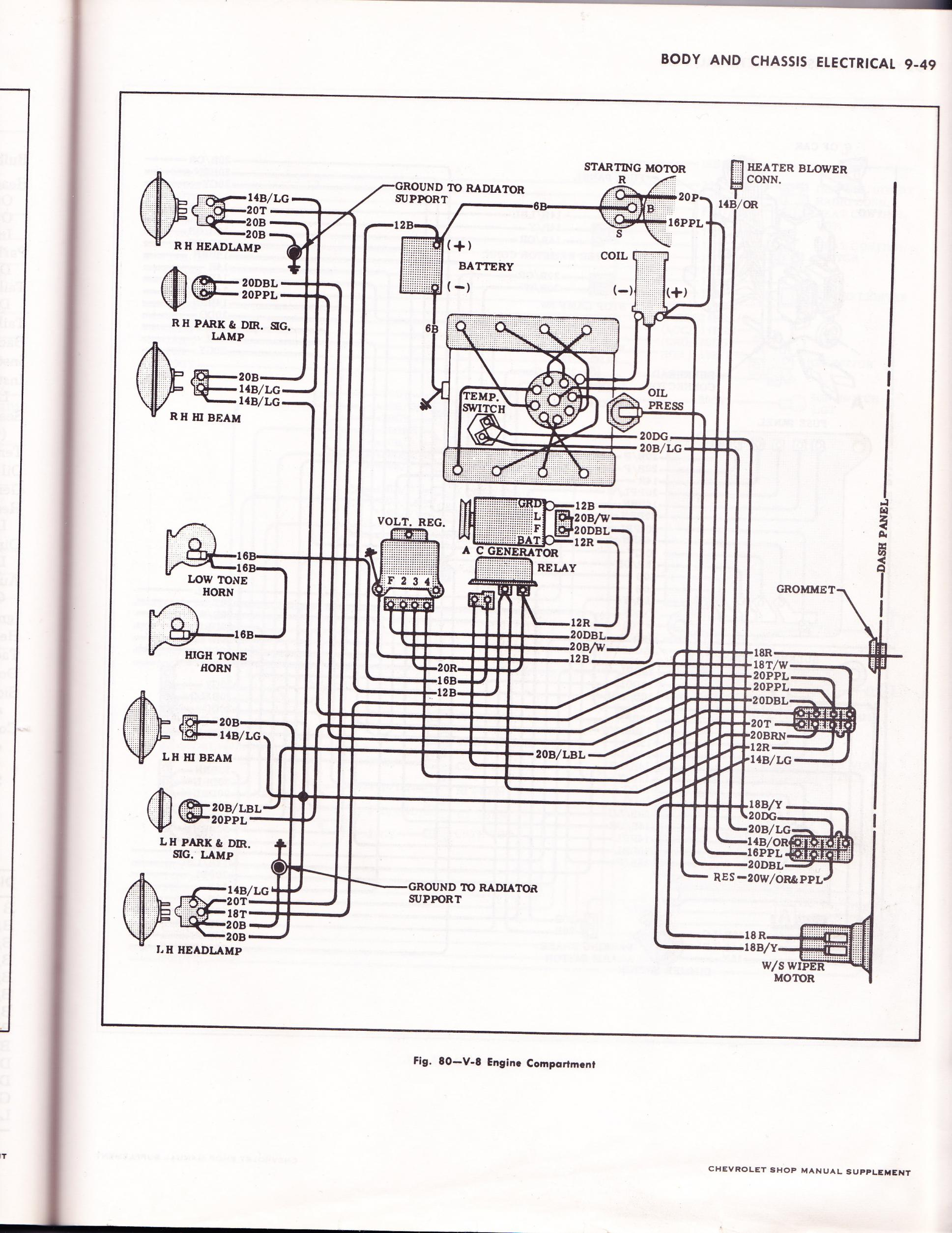 Perfect 64 Impala Wiring Diagram Manual Ornament - Electrical ...
