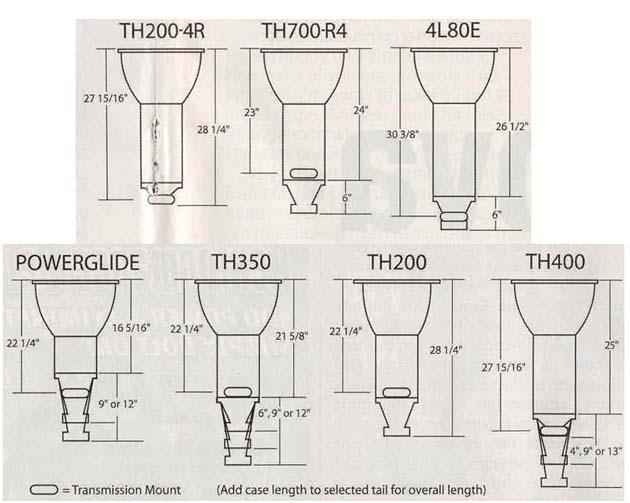 GM transmission dimensions.jpg