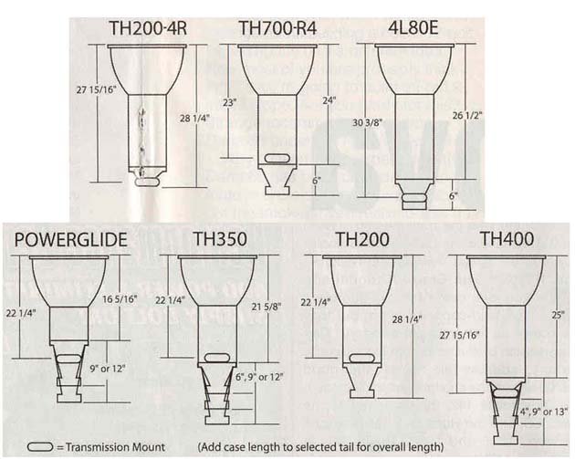 Technical - Turbo 350 variations | The H A M B