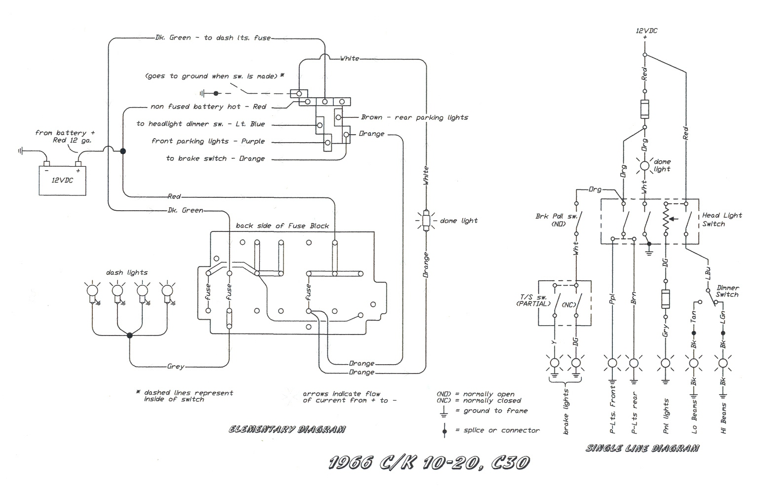 wiring kit help! page 2 the h a m b ron francis wiring bare bonz ron francis wiring diagrams
