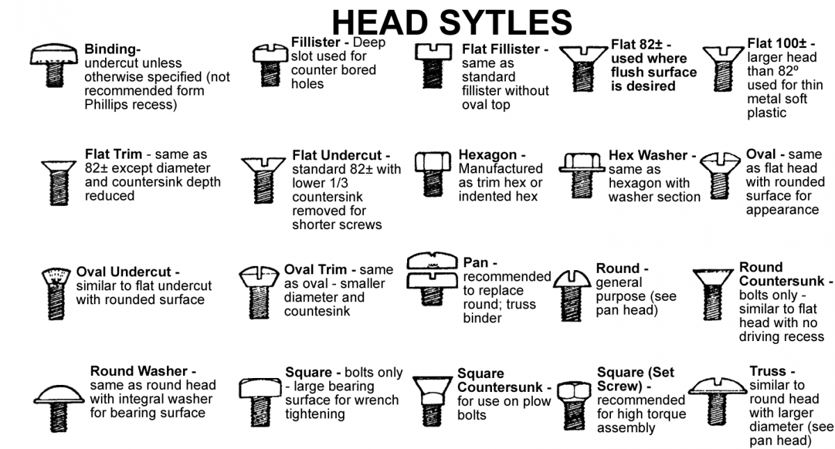 headstyle.png