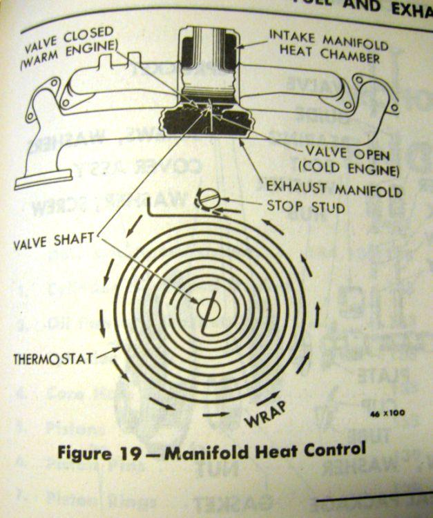 Heat Riser 2.jpg